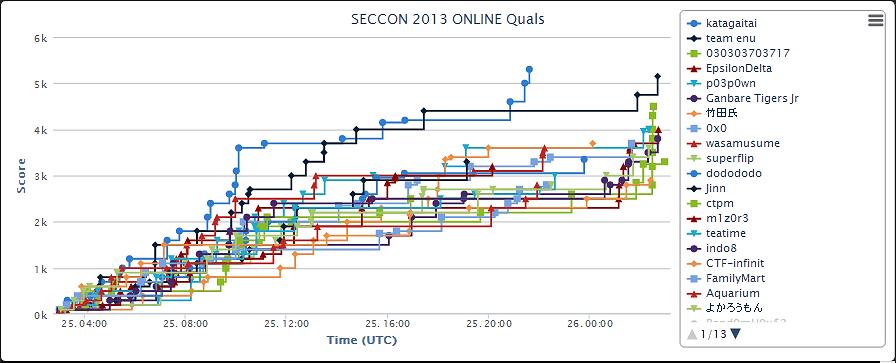 ranking-20140126-final